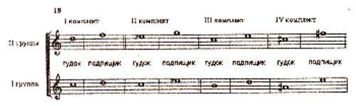 Схема 18
