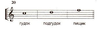Схема 20