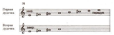 Схема 31