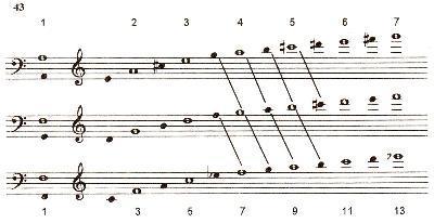 Схема 43