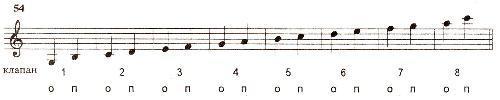 Схема 54