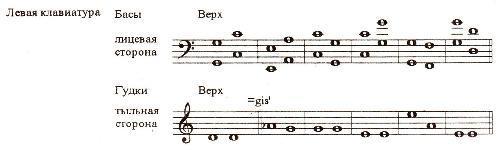 Схема 59