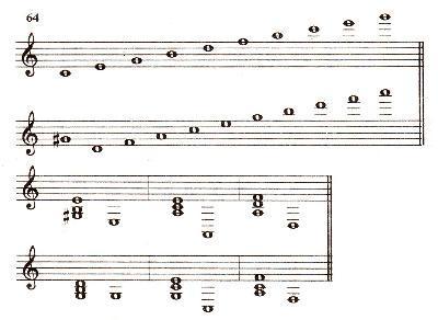 Схема 64
